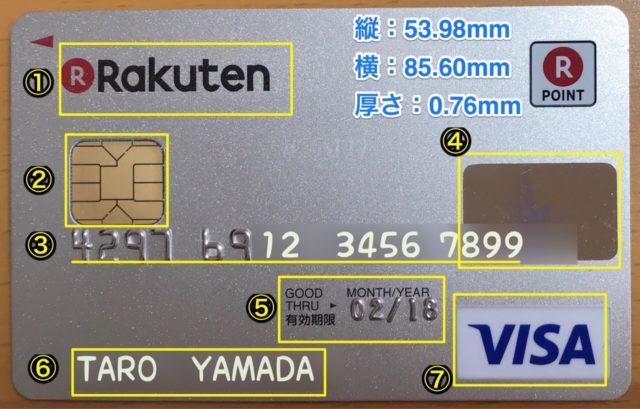 クレジットカード 券面 見方