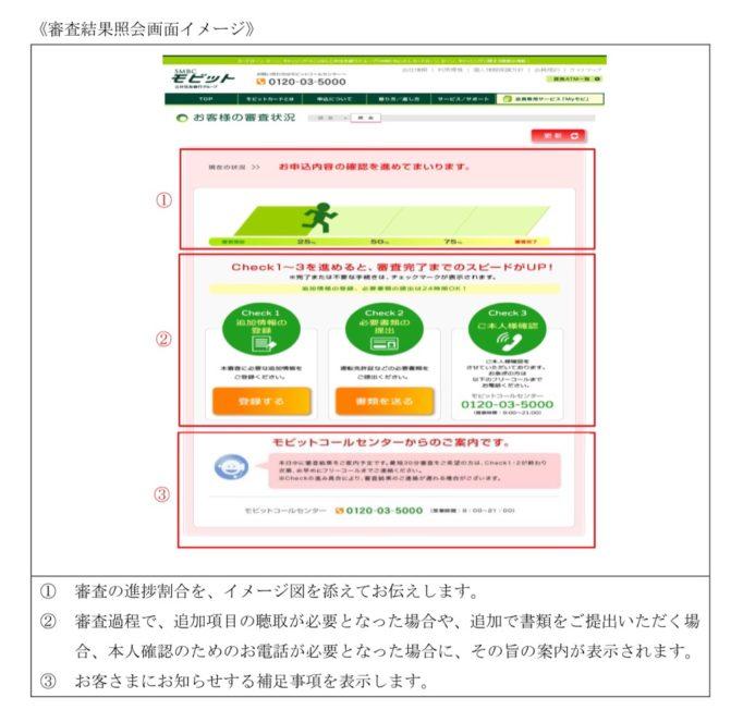 SMBCモビット 審査 流れ