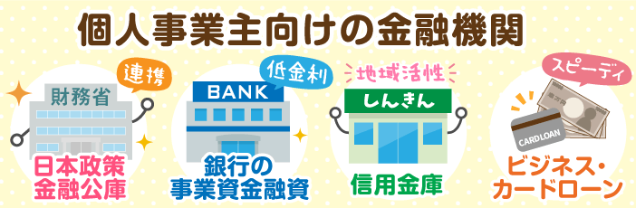 融資を受けられる金融機関は大きく分けて4種類