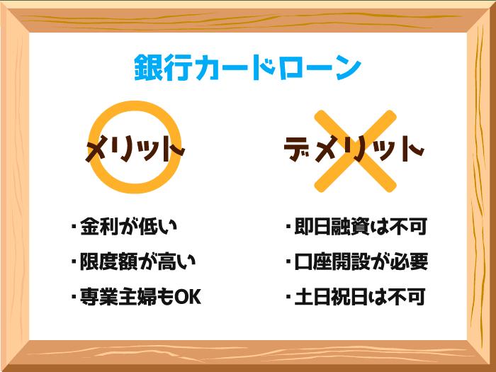 選び方,銀行,審査