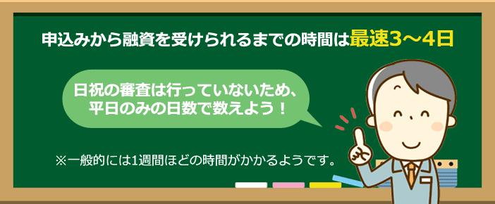 横浜銀行カードローンの審査時間