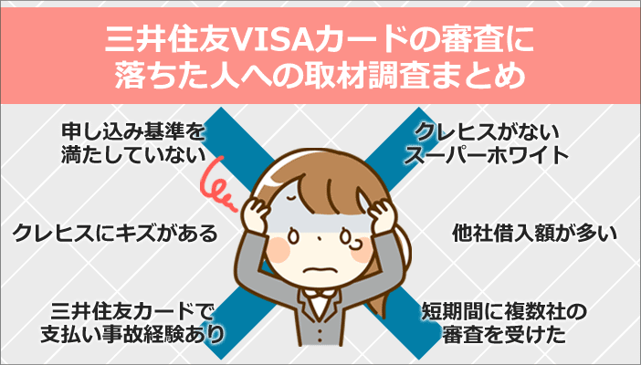 三井住友VISAカードの審査に落ちた人への取材調査まとめ