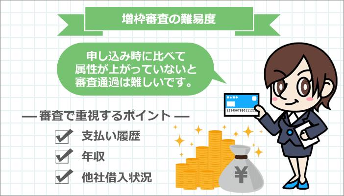 三井住友VISAカード増枠審査の難易度