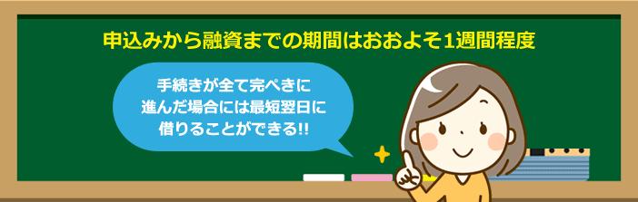 三井住友銀行カードローンの審査期間