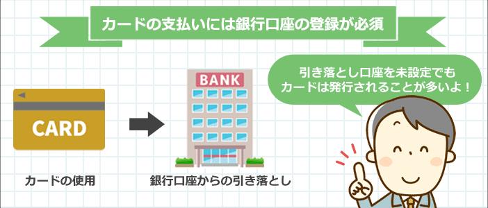 クレジットカードの支払いには銀行口座の登録が必須