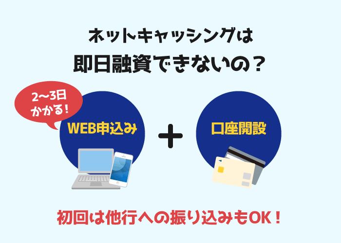 ジャパンネット銀行カードローンの特徴・メリット・デメリット