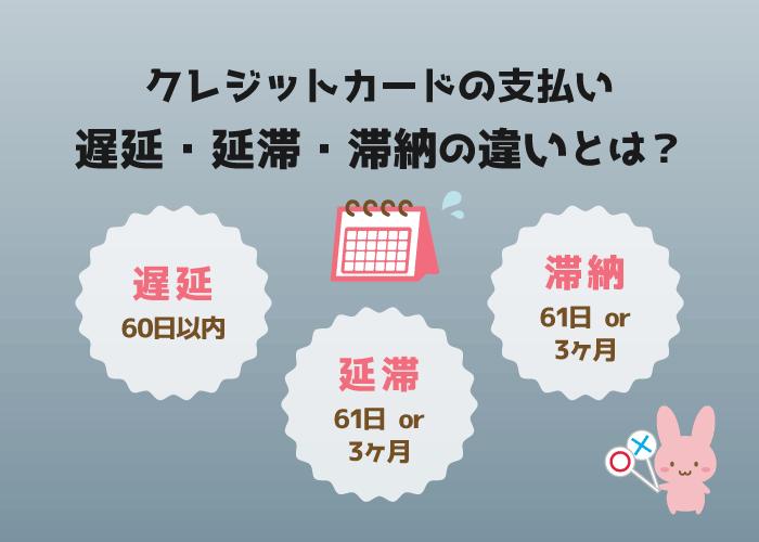 クレジットカードの支払い遅延・延滞・滞納(異動)の違いを比較!