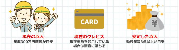 アメックスグリーンカードの審査基準