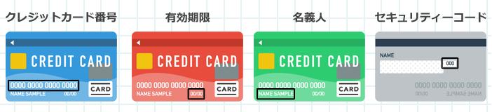 クレジットカードの情報