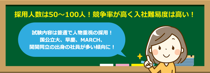 三井住友カードの入社難易度や採用試験の内容