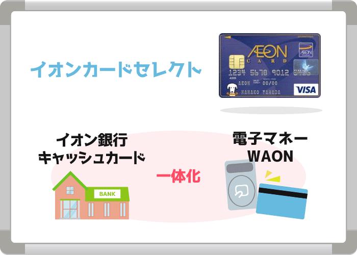 イオンカード切り替え審査と手順・ポイント移行方法を解説