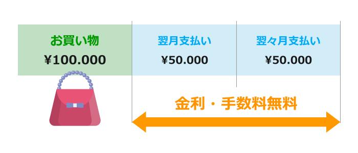 クレジットカードの支払い方法の種類と特徴を比較