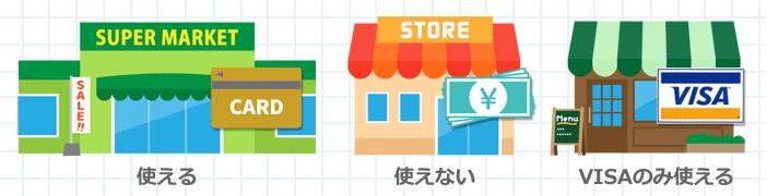 クレジットカードが使える店と使えない店