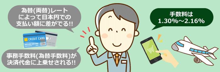 海外通販サイトのクレジットカード手数料