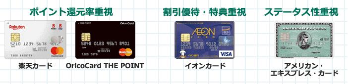 使い分けにおすすめのクレジットカード