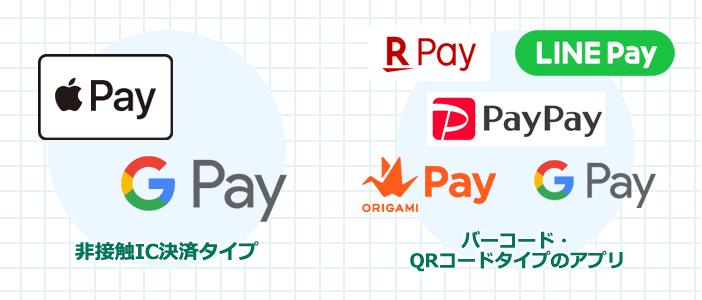 クレジットカードを登録できるスマホ決済の種類