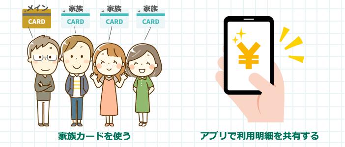 旦那や妻、夫婦間でクレジットカードを管理する方法