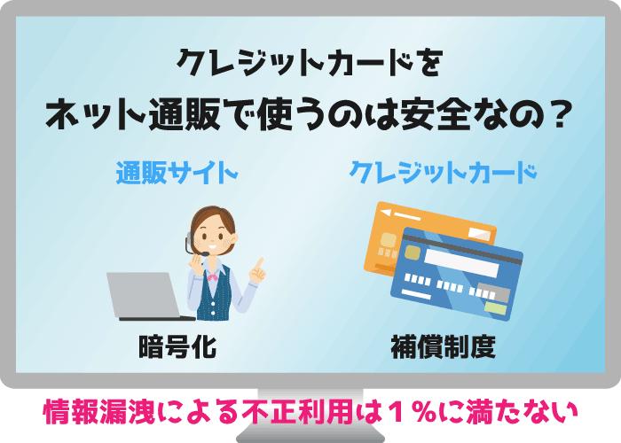 ネット通販でクレジットカード利用は危険?安全に利用する方法