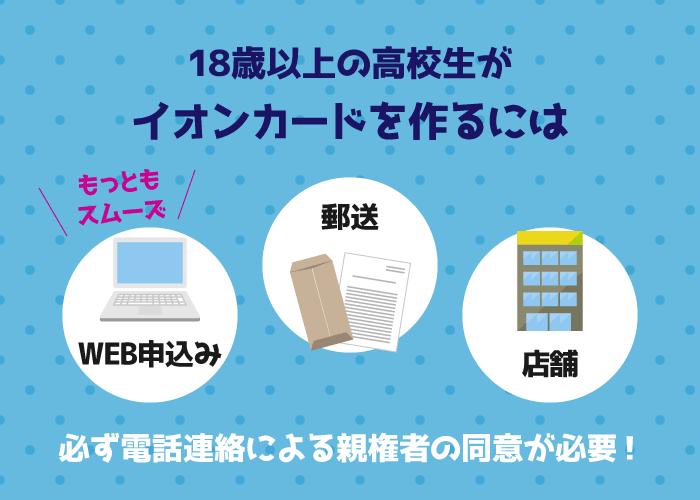 【業界初】イオンカードは高校生でも作れる!条件と審査内容