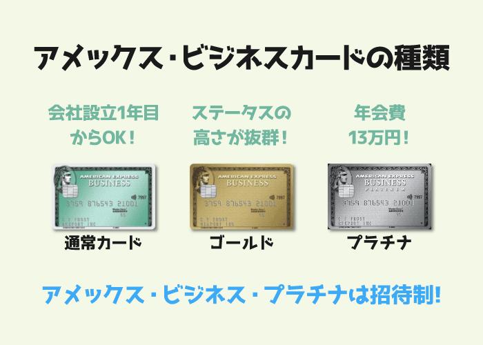 アメックス ビジネスカードの特徴とメリット・デメリット