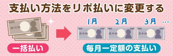 ①支払い方法の変更をする