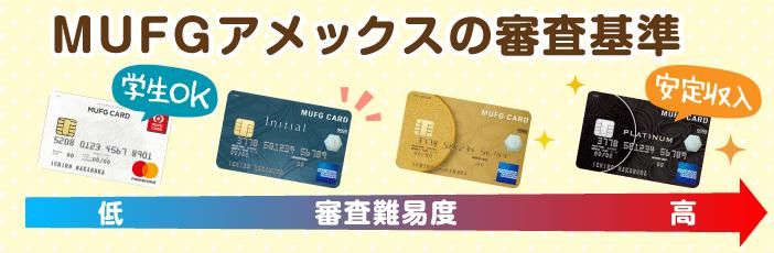 MUFGカード・アメリカンエキスプレスカードの審査基準は?