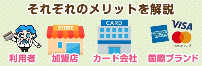 クレジットカードの仕組み5