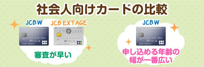 新社会人でも作れるJCB CARD EXTAGEと三井住友VISAデビュープラスカードと比較