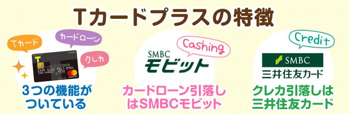 SMBCモビットのクレジットカードは機能ごとに管轄が違う!