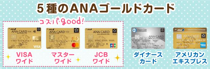 ANAゴールドカードの概要