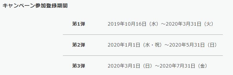 ANA JCBカード 入会キャンペーン公式B